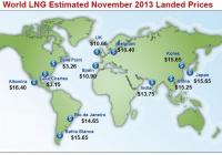 Strategický význam zemného plynu