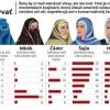 K zákazom moslimských buriek a nikábov…