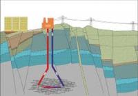 Možnosti využitia geotermálnej energie na Slovensku