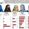 K zahaľovaniu tvárí a moslimským šatkám
