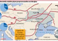 List Putina hlavám štátov z 10.apríla 2014