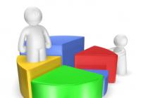 Nekorektné prieskumy MVK rečou čísel