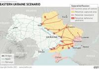 Stratfor: Scenáre ruského útoku